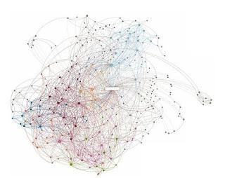NCRI maps the dissemination of slurs and memes with charts similar to this social network analysis.